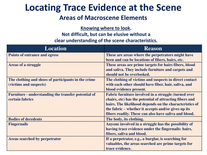 Locating Trace Evidence at the Scene