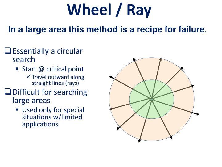 Wheel / Ray