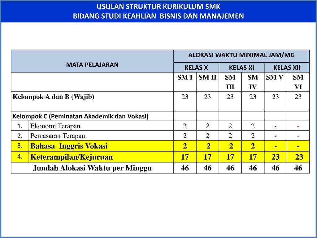 Struktur Kurikulum 2013 Smk Bisnis Dan Manajemen