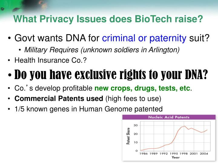 What Privacy Issues does