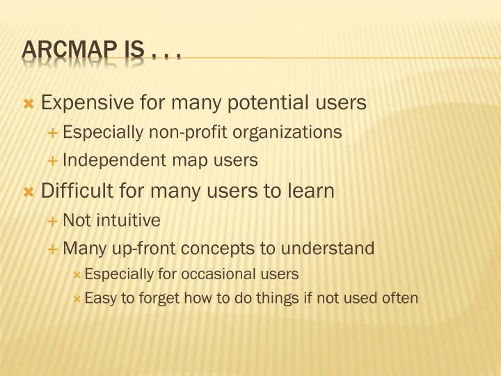 Arcmap is