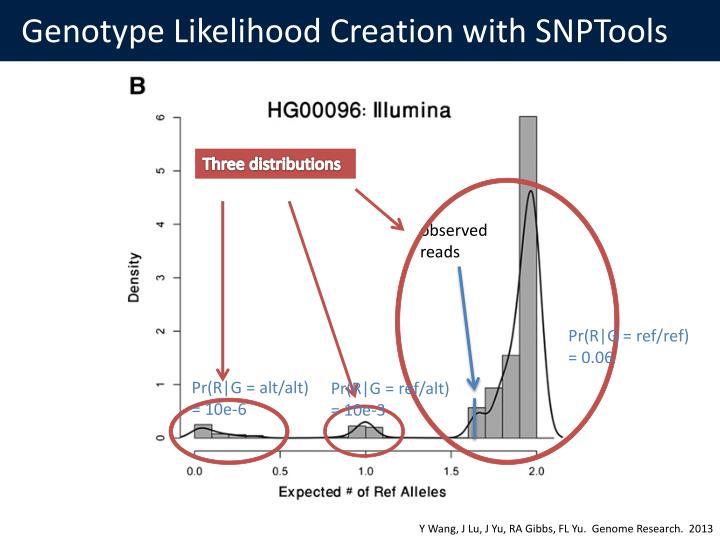 Genotype Likelihood Creation with
