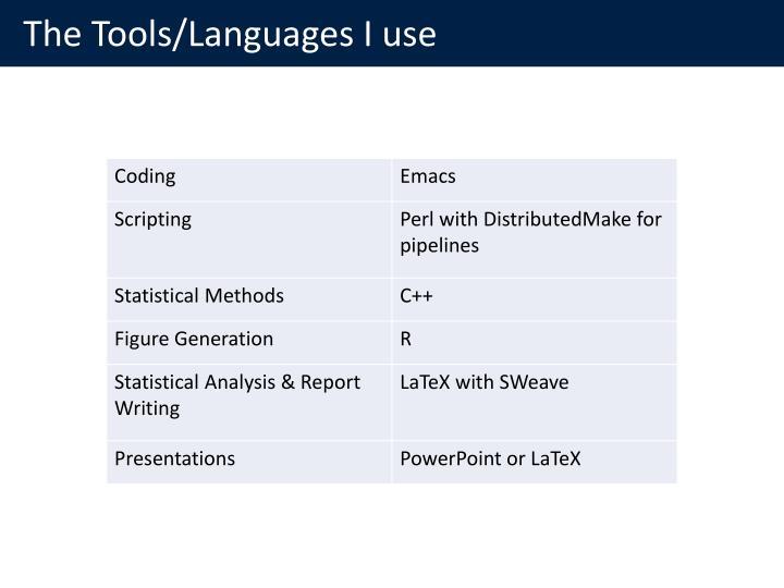 The Tools/Languages I use