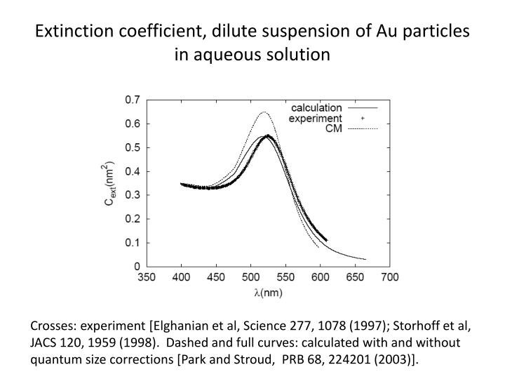 Extinction coefficient, dilute suspension of Au particles in