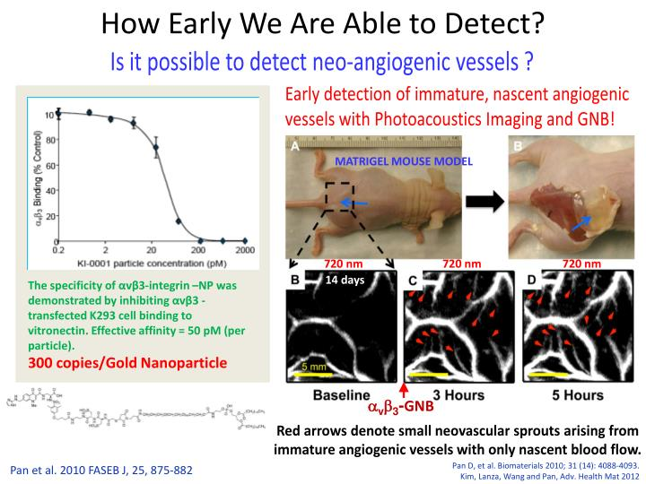 How Early We Are Able to Detect?