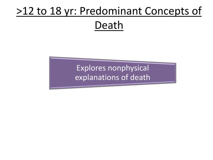 12 to 18 yr predominant concepts of death