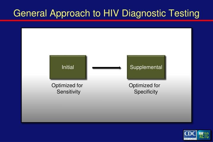 General Approach to HIV Diagnostic Testing