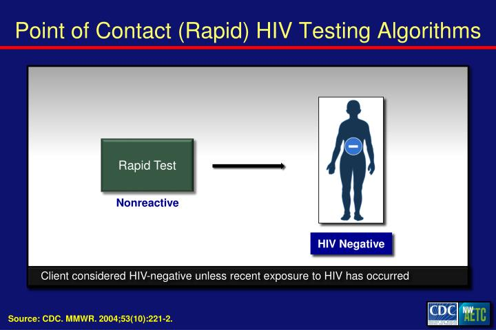 Point of Contact (Rapid) HIV Testing Algorithms