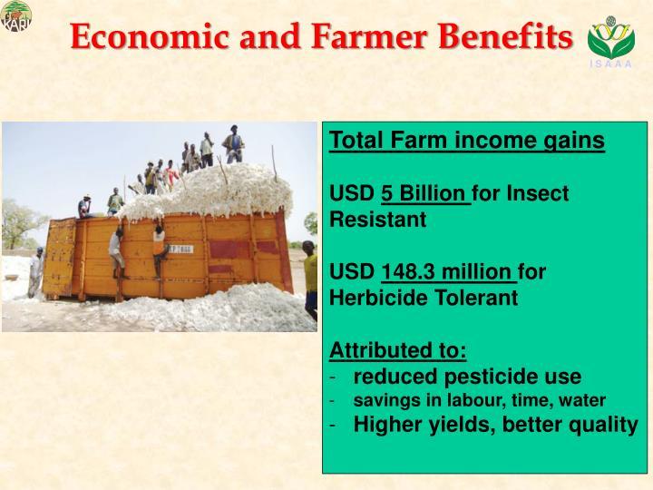 Economic and Farmer Benefits