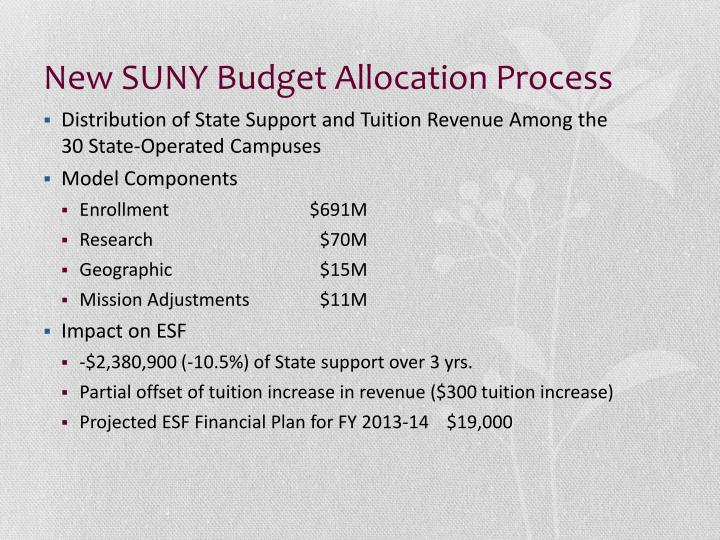 New SUNY Budget Allocation Process
