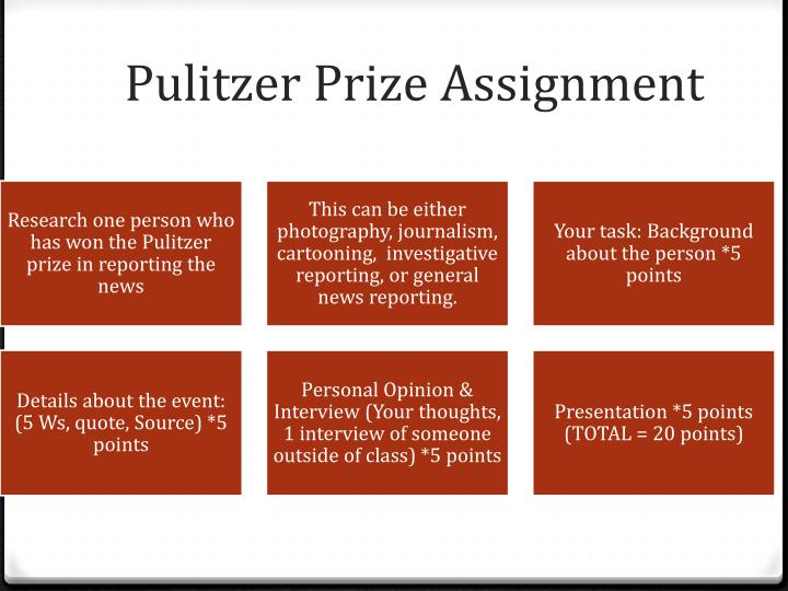 Pulitzer Prize Assignment