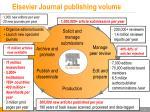 elsevier journal publishing volume