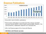 erasmus publications