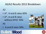 as a2 results 2012 breakdown