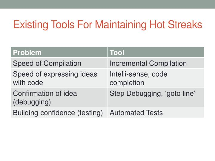 Existing Tools For Maintaining Hot Streaks
