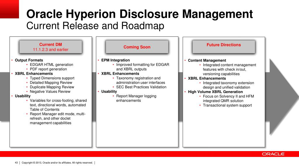 PPT - Introduction and Update: Oracle Hyperion Disclosure