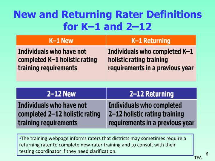 New and Returning Rater Definitions