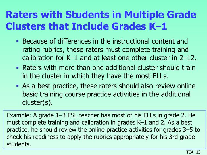 Raters with Students in Multiple Grade Clusters that Include Grades K