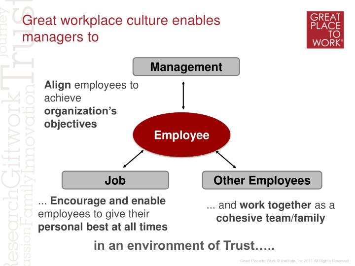 Great workplace culture enables