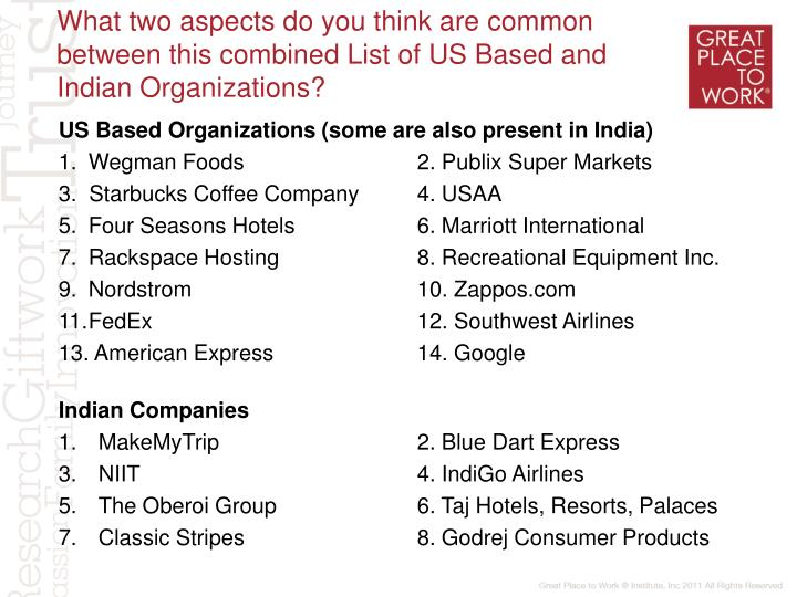 What two aspects do you think are common between this combined List of US Based and Indian Organizations?