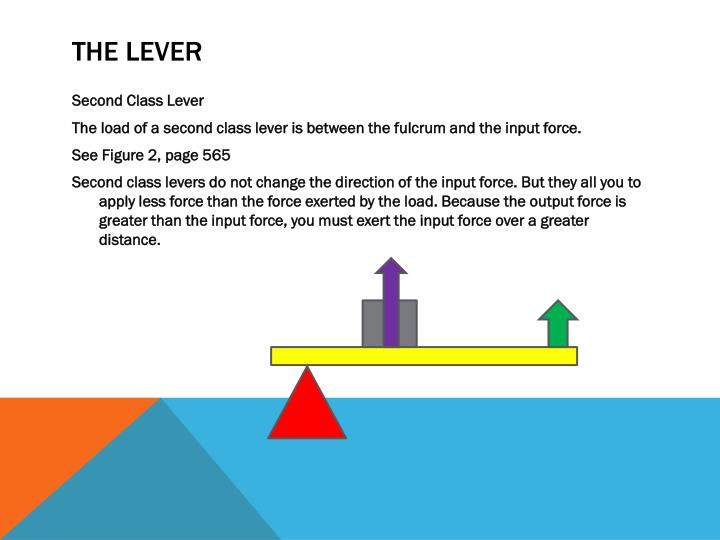 The lever1