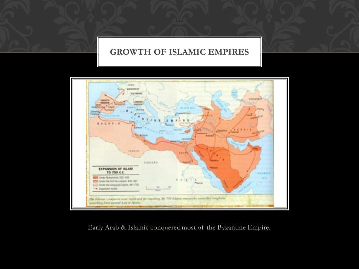 Growth of Islamic Empires
