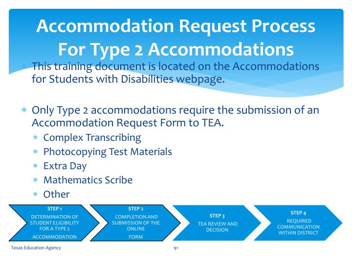 Accommodation Request Process