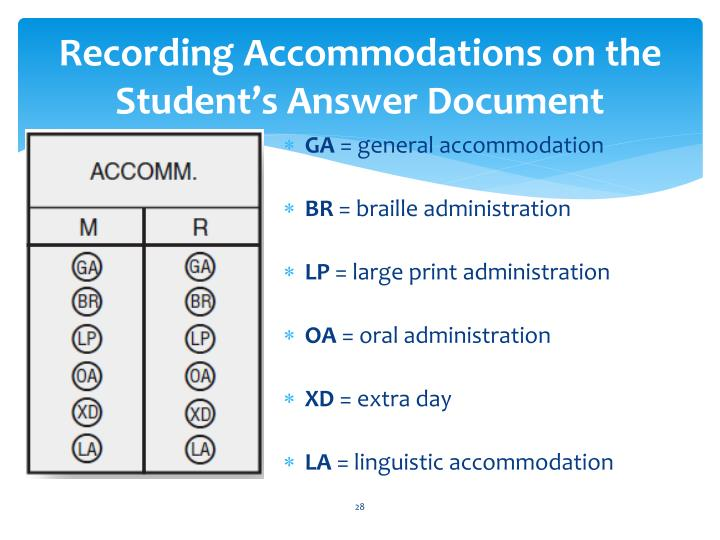 Recording Accommodations on the Student's Answer Document