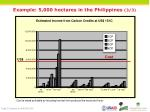 example 5 000 hectares in the philippines 3 3