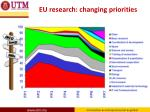 eu research changing priorities