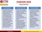 horizon 2020 key priorities