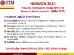 horizon 2020 new eu framework programme for research and innovation 2014 2020