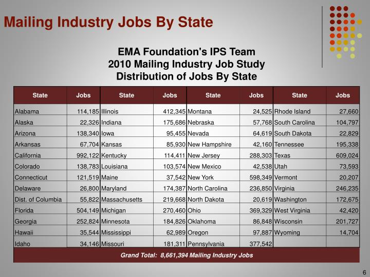 Mailing Industry Jobs By State