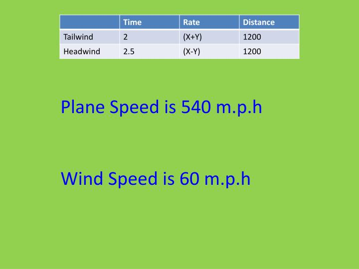 Plane Speed is 540