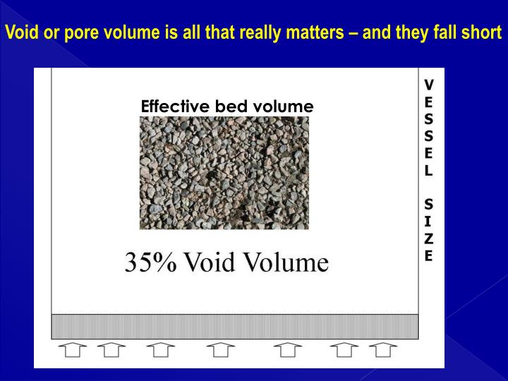 Void or pore volume is all that really matters – and they fall short