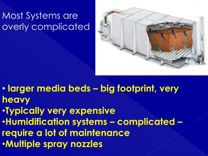 Most Systems are overly complicated