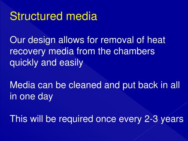 Structured media