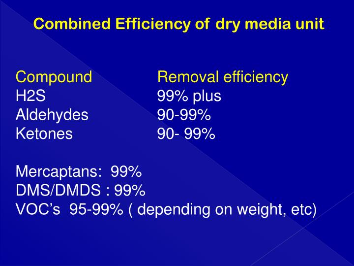 Combined Efficiency of dry media unit