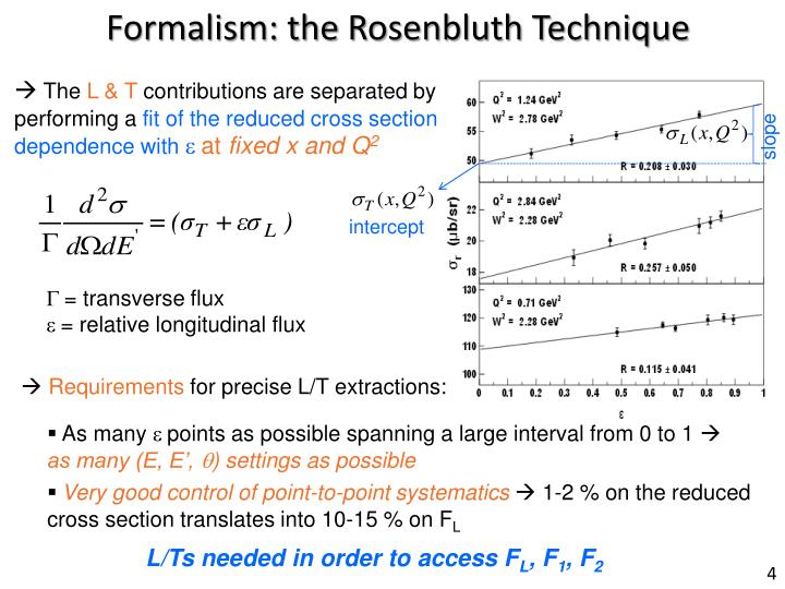 Formalism: the