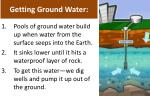 getting ground water