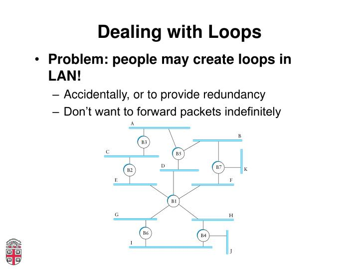 Dealing with Loops