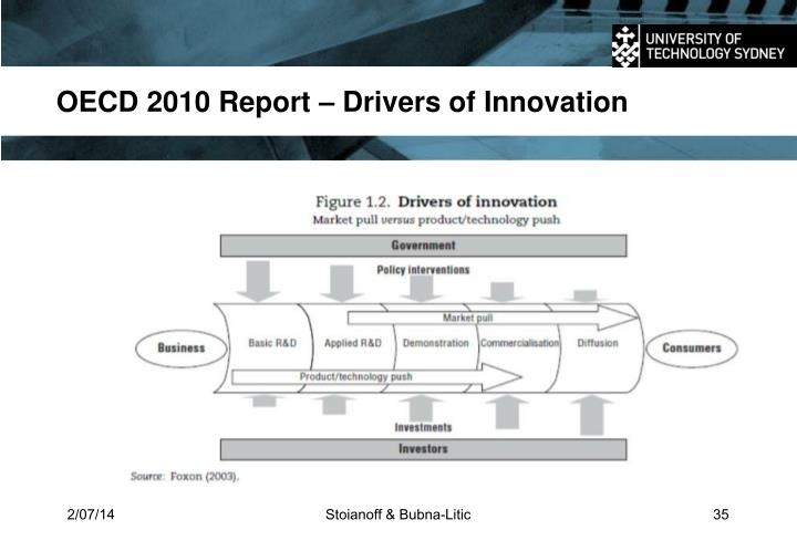 OECD 2010 Report – Drivers of Innovation