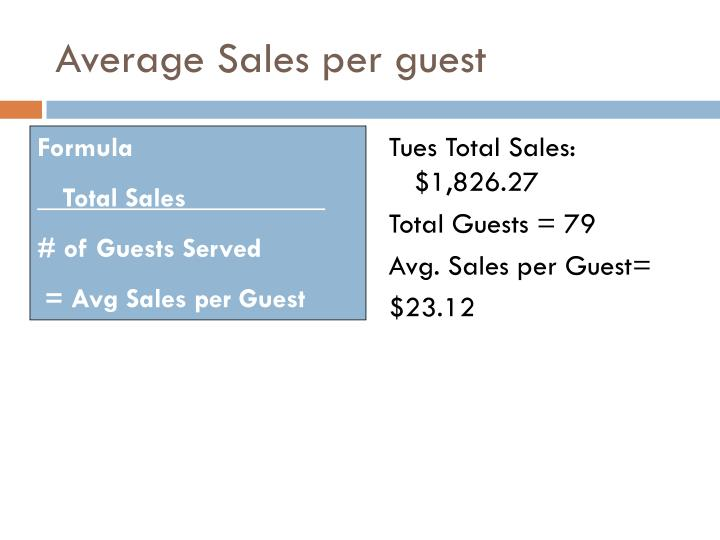 Average Sales per guest