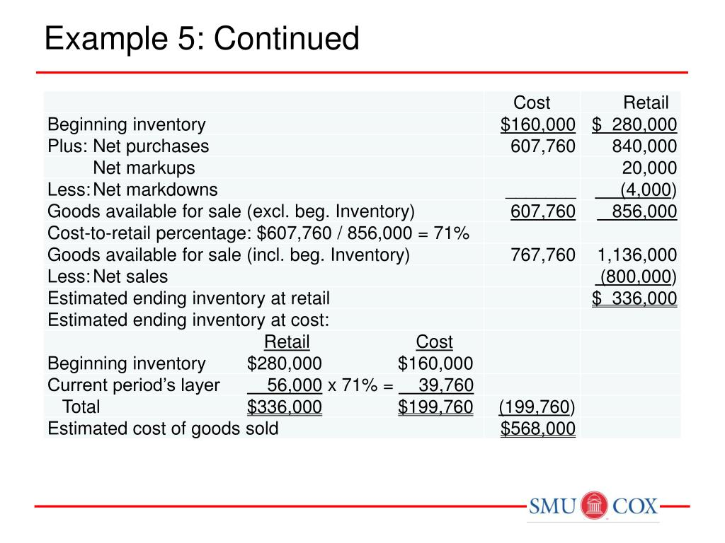 Ppt Chapter 9 Inventories Additional Valuation Issues
