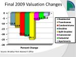 final 2009 valuation changes