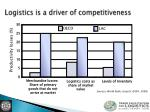 logistics is a driver of competitiveness