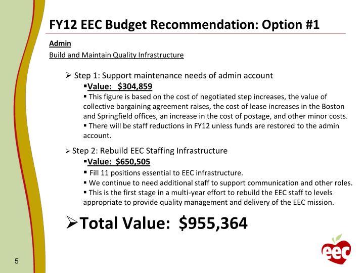 FY12 EEC Budget Recommendation: Option #1