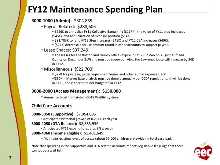 FY12 Maintenance Spending Plan