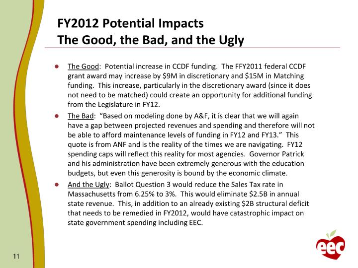 FY2012 Potential Impacts