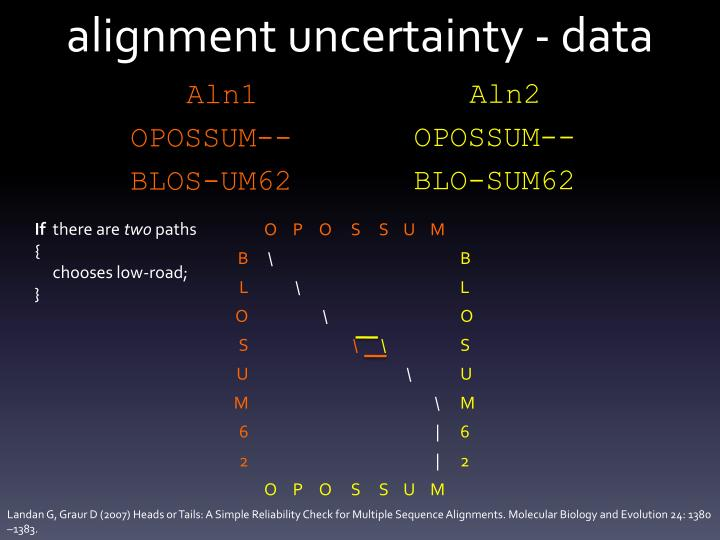 Alignment uncertainty data1